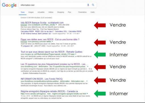 Visibilité des contenus - contenus pour vendre